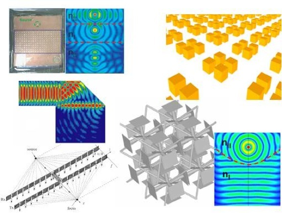Metamaterial refracted-wave devices